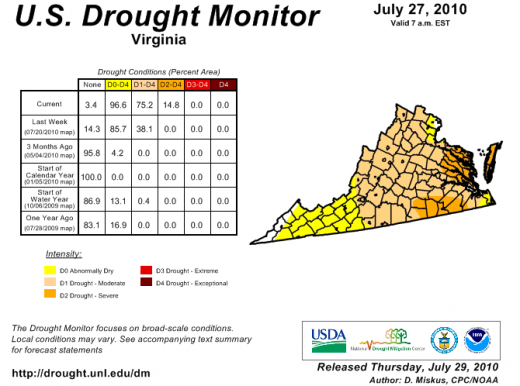 US Drought Monitor status for Virginia, July 27, 2010
