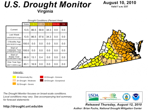 US Drought Monitor for August 12, 2010