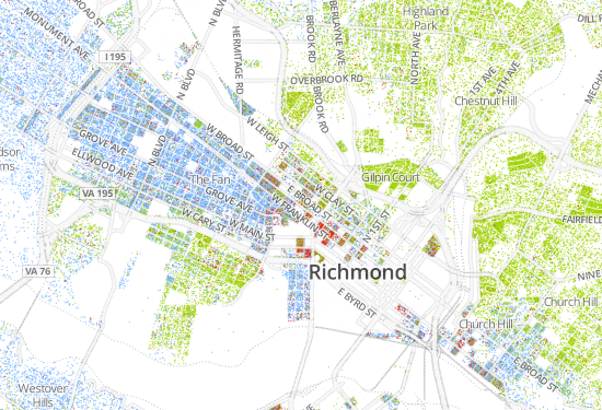 RVA in dots