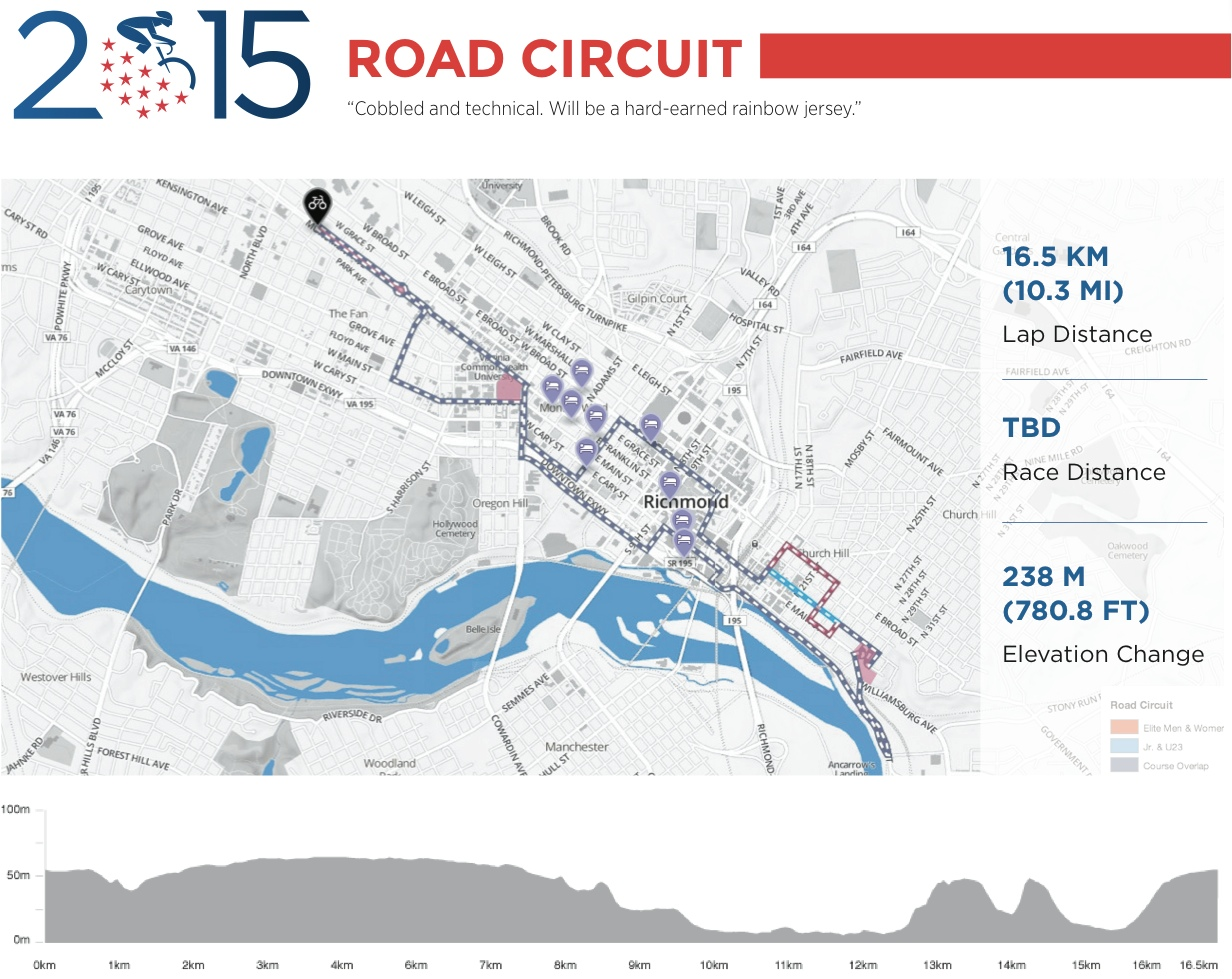 2015RoadCircuit