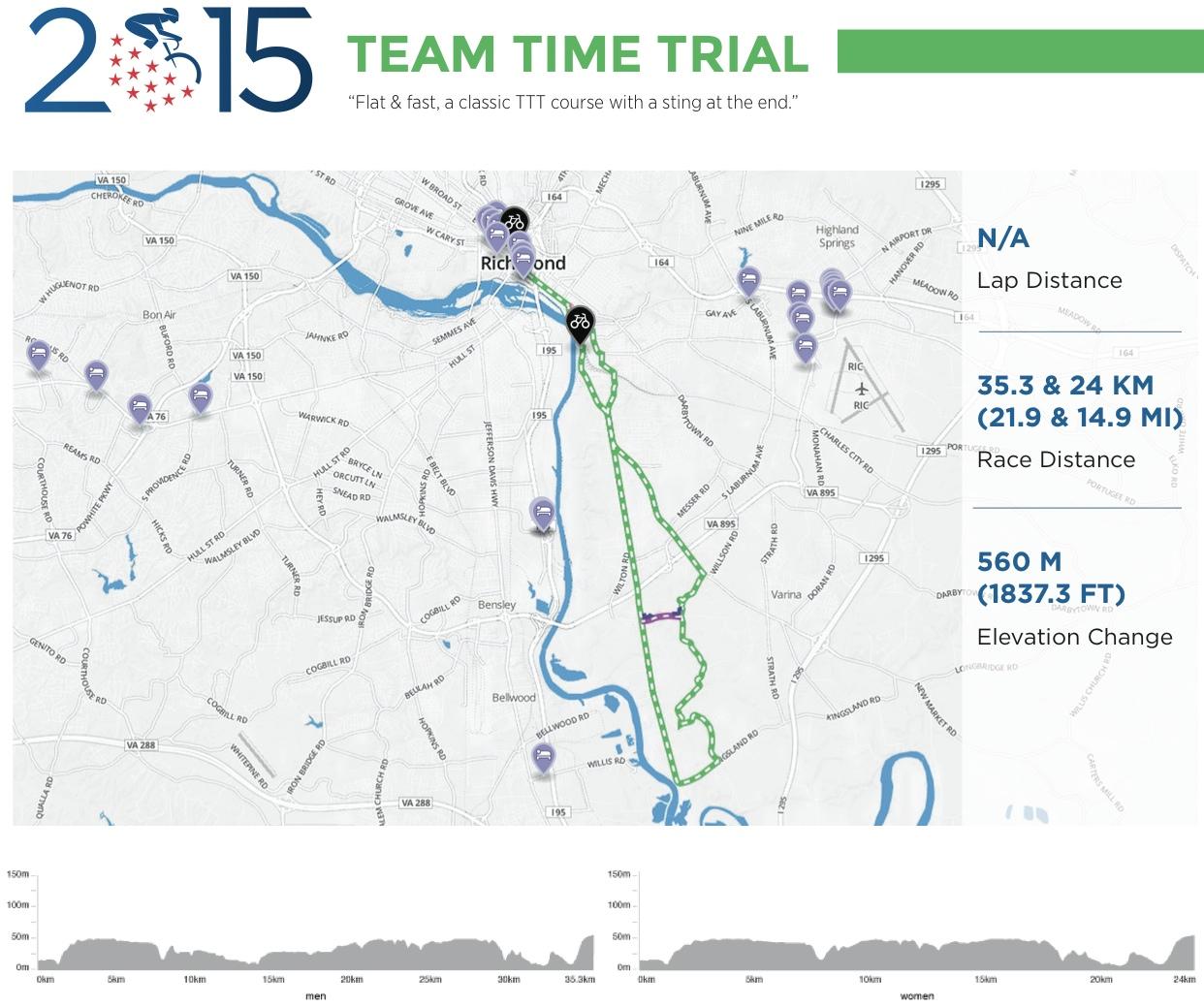 2015TeamTimeTrial