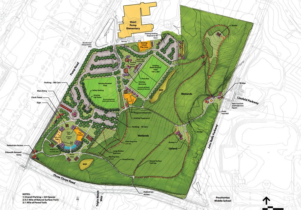Short Pump Park Master Plan