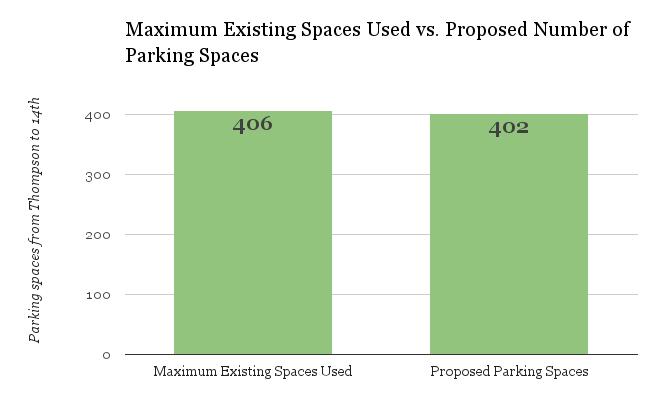 BRT-Parking-2015.07.27